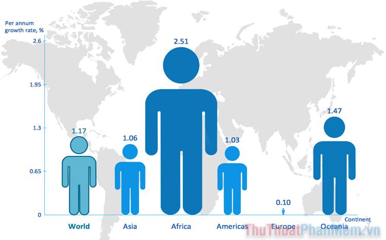 Cách tạo biểu đồ hiển thị số lượng người trên Excel